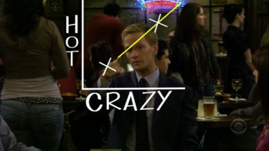 barney-hot-crazy-diagram.jpg